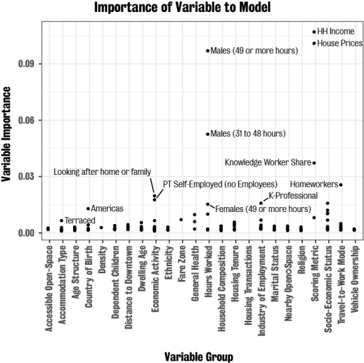 3_Predictions - Variable Importance.png